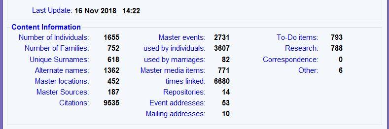 Database stats Nov 2018